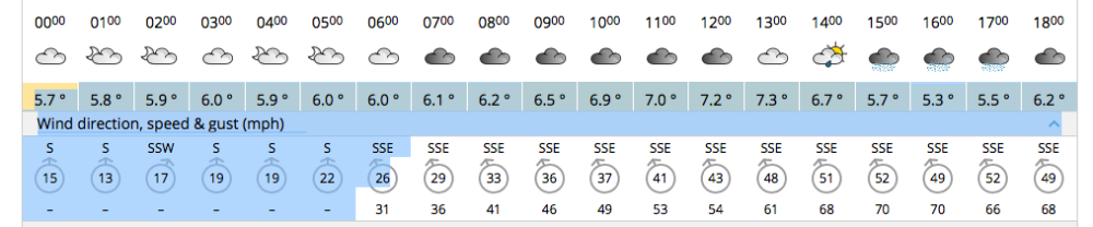 Screenshot of Tiree Weather report for Monday